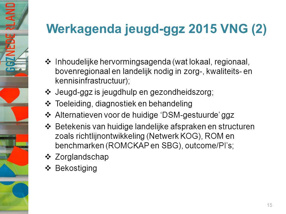Werkagenda jeugd-ggz 2015 VNG (2)  Inhoudelijke hervormingsagenda (wat lokaal, regionaal, bovenregionaal en landelijk nodig in zorg-, kwaliteits- en kennisinfrastructuur);  Jeugd-ggz is jeugdhulp en gezondheidszorg;  Toeleiding, diagnostiek en behandeling  Alternatieven voor de huidige 'DSM-gestuurde' ggz  Betekenis van huidige landelijke afspraken en structuren zoals richtlijnontwikkeling (Netwerk KOG), ROM en benchmarken (ROMCKAP en SBG), outcome/PI's;  Zorglandschap  Bekostiging 15