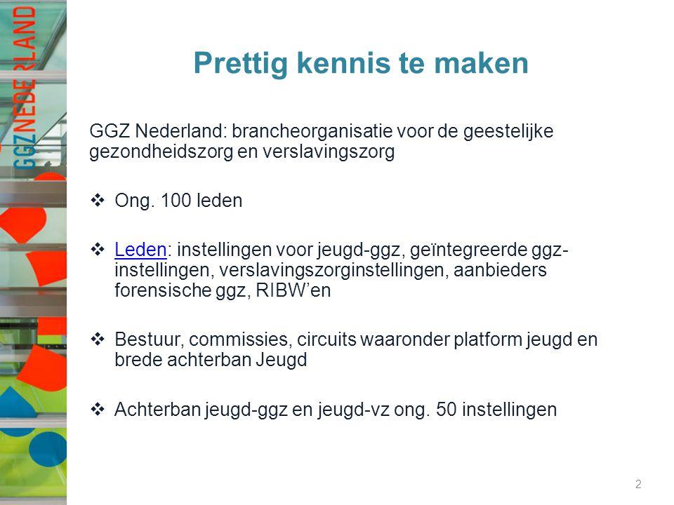 Prettig kennis te maken GGZ Nederland: brancheorganisatie voor de geestelijke gezondheidszorg en verslavingszorg  Ong. 100 leden  Leden: instellinge