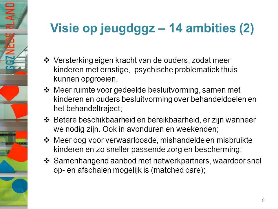 Visie op jeugdggz – 14 ambities (2)  Versterking eigen kracht van de ouders, zodat meer kinderen met ernstige, psychische problematiek thuis kunnen opgroeien.