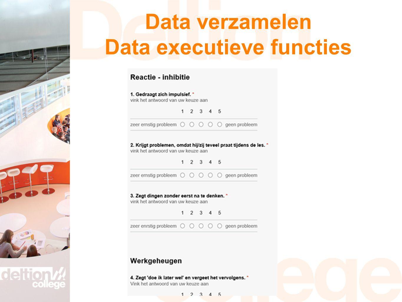 Data verzamelen Data executieve functies