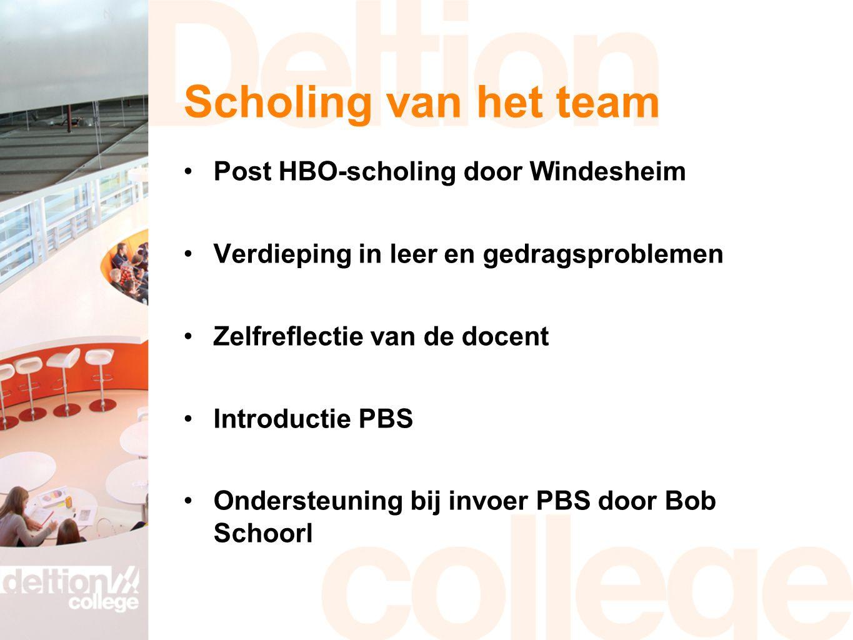 Scholing van het team Post HBO-scholing door Windesheim Verdieping in leer en gedragsproblemen Zelfreflectie van de docent Introductie PBS Ondersteuni