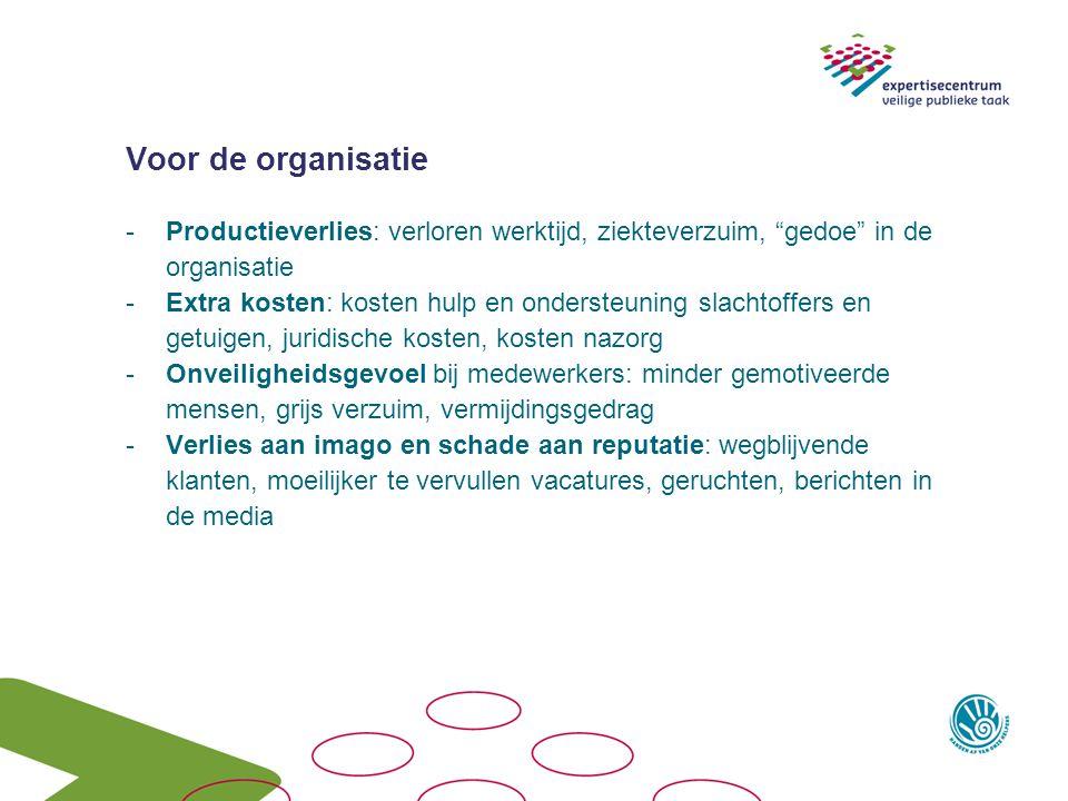 """Voor de organisatie -Productieverlies: verloren werktijd, ziekteverzuim, """"gedoe"""" in de organisatie -Extra kosten: kosten hulp en ondersteuning slachto"""