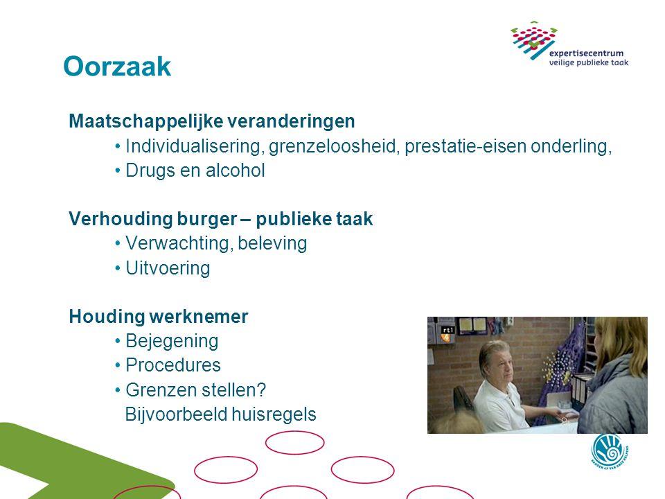 Oorzaak Maatschappelijke veranderingen Individualisering, grenzeloosheid, prestatie-eisen onderling, Drugs en alcohol Verhouding burger – publieke taa
