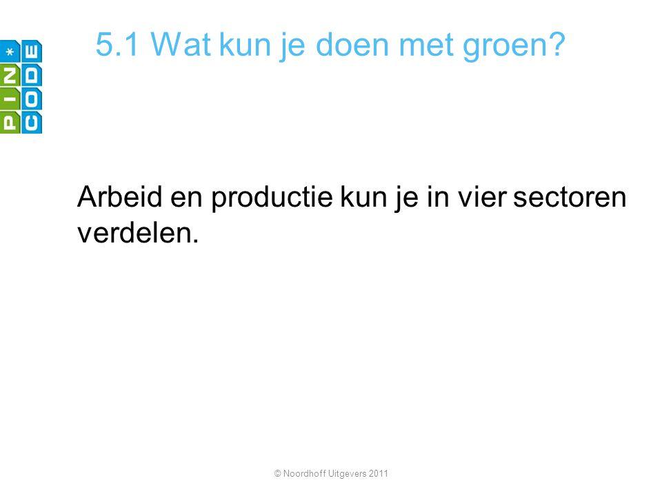 5.1 Wat kun je doen met groen? Arbeid en productie kun je in vier sectoren verdelen. © Noordhoff Uitgevers 2011