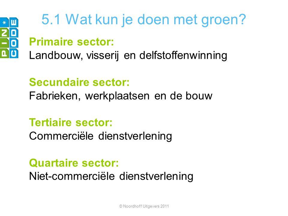 5.1 Wat kun je doen met groen? Primaire sector: Landbouw, visserij en delfstoffenwinning Secundaire sector: Fabrieken, werkplaatsen en de bouw Tertiai