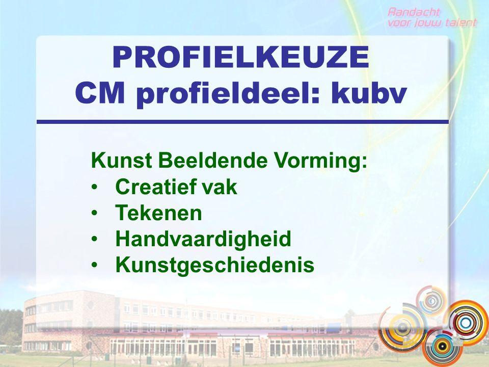 PROFIELKEUZE CM profieldeel: kubv Kunst Beeldende Vorming: Creatief vak Tekenen Handvaardigheid Kunstgeschiedenis