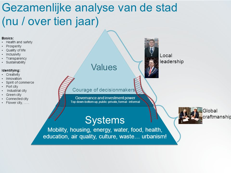 Confidential Business Information © 2014 ARCADIS 12 Gezamenlijke analyse van de stad (nu / over tien jaar) Systems Mobility, housing, energy, water, food, health, education, air quality, culture, waste… urbanism.