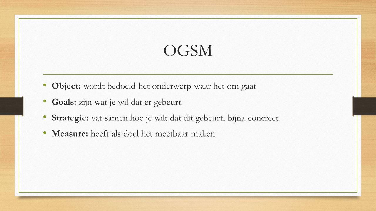 OGSM Object: wordt bedoeld het onderwerp waar het om gaat Goals: zijn wat je wil dat er gebeurt Strategie: vat samen hoe je wilt dat dit gebeurt, bijn