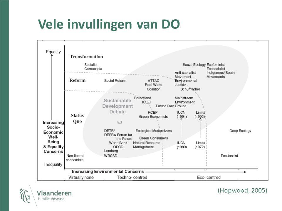 Duurzame ontwikkeling concreet Wicked problems Concrete, lokale duurzaamheidsuitdaging Duurzaam antwoord = complex Competenties voor duurzame ontwikkeling
