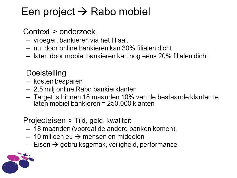 Een project  Rabo mobiel Context > onderzoek –vroeger: bankieren via het filiaal.