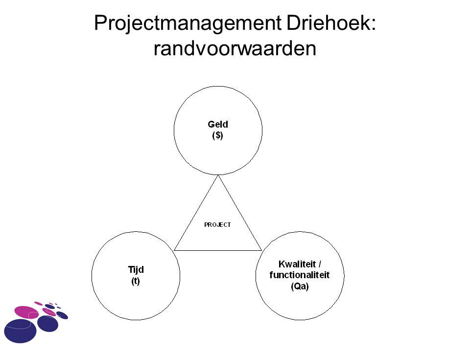 Projectmanagement Driehoek: randvoorwaarden