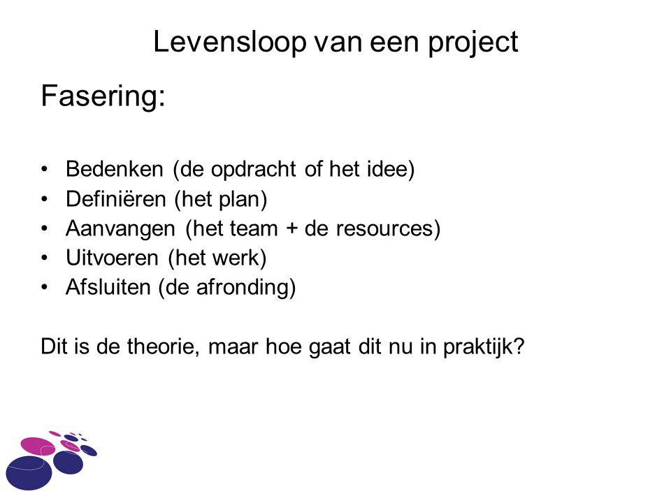 Levensloop van een project Fasering: Bedenken (de opdracht of het idee) Definiëren (het plan) Aanvangen (het team + de resources) Uitvoeren (het werk) Afsluiten (de afronding) Dit is de theorie, maar hoe gaat dit nu in praktijk?