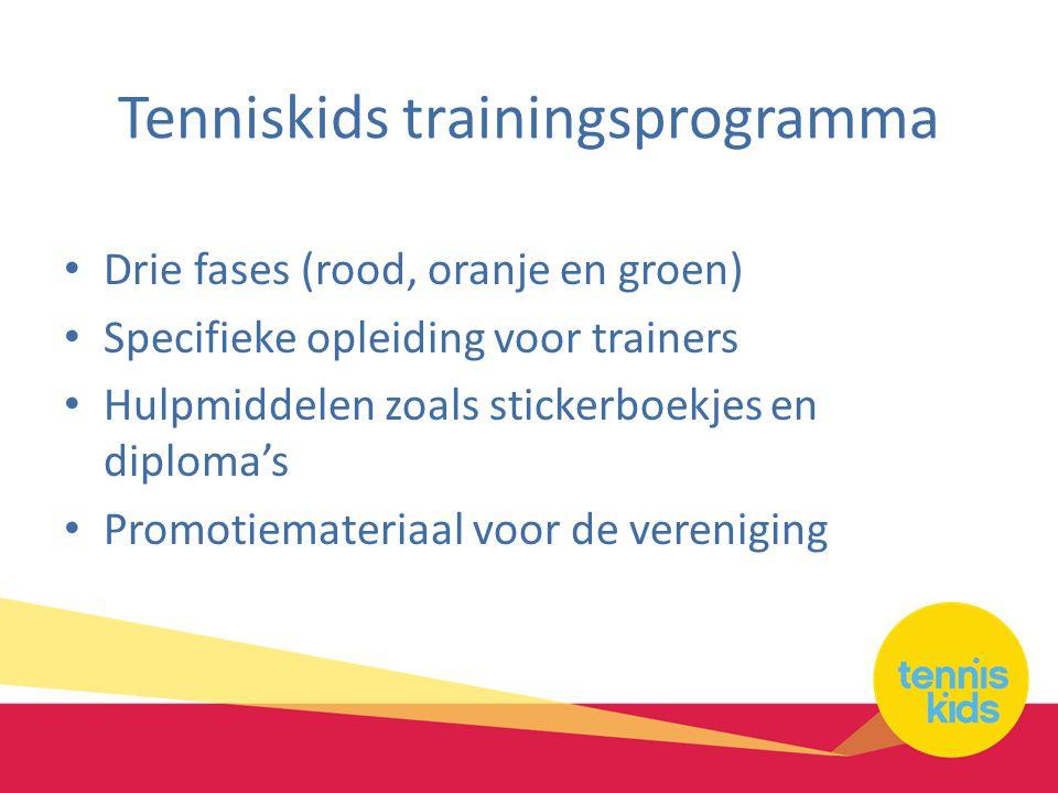 Tenniskids trainingsprogramma Drie fases (rood, oranje en groen) Specifieke opleiding voor trainers Hulpmiddelen zoals stickerboekjes en diploma's Promotiemateriaal voor de vereniging