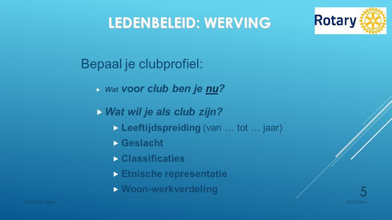 LEDENBELEID: WERVING Bepaal je clubprofiel:  Wat voor club ben je nu nu  Wat wil je als club zijn.