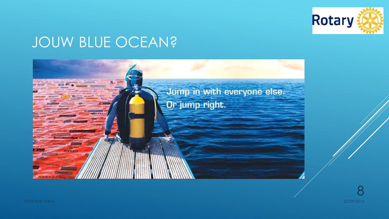 JOUW BLUE OCEAN 22/09/2014PDG Rob Klerkx 8