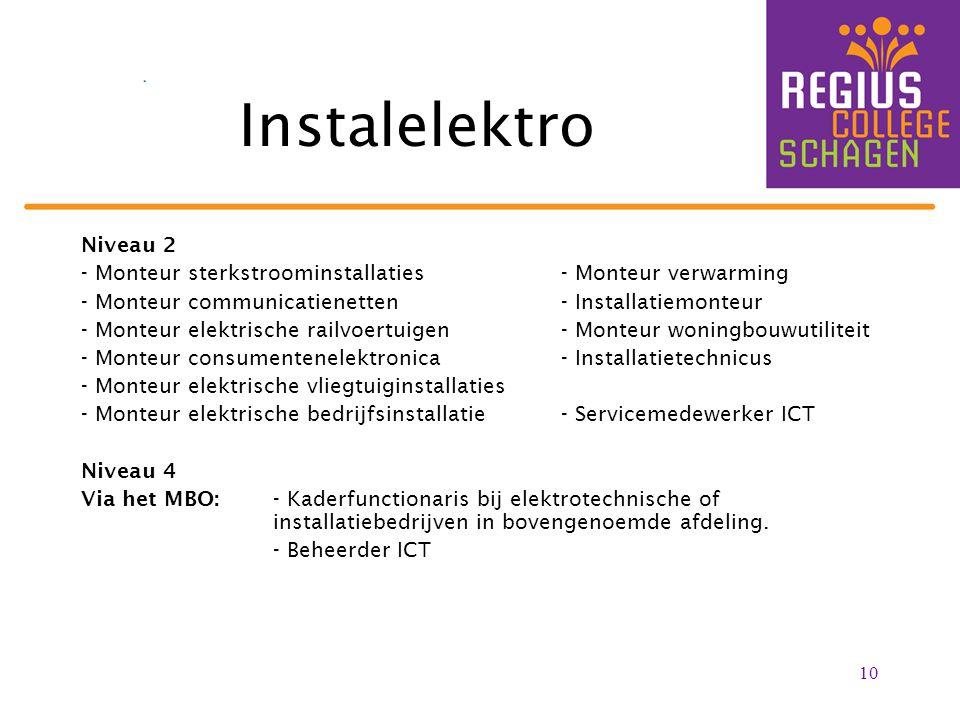 Instalelektro Niveau 2 - Monteur sterkstroominstallaties- Monteur verwarming - Monteur communicatienetten- Installatiemonteur - Monteur elektrische ra