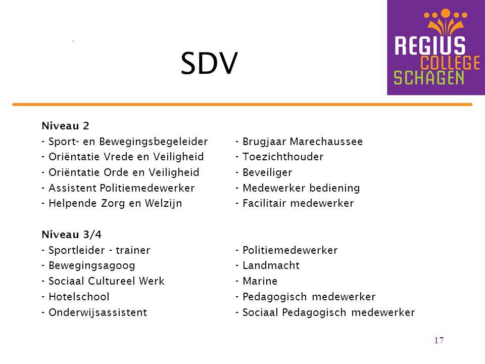 SDV Niveau 2 - Sport- en Bewegingsbegeleider- Brugjaar Marechaussee - Oriëntatie Vrede en Veiligheid- Toezichthouder - Oriëntatie Orde en Veiligheid-