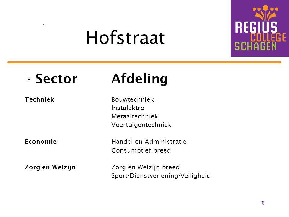 Hofstraat SectorAfdeling TechniekBouwtechniek Instalektro Metaaltechniek Voertuigentechniek EconomieHandel en Administratie Consumptief breed Zorg en