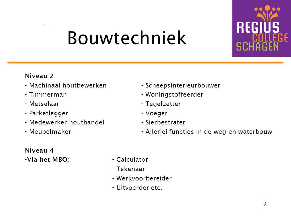 Bouwtechniek Niveau 2 - Machinaal houtbewerken- Scheepsinterieurbouwer - Timmerman- Woningstoffeerder - Metselaar- Tegelzetter - Parketlegger- Voeger
