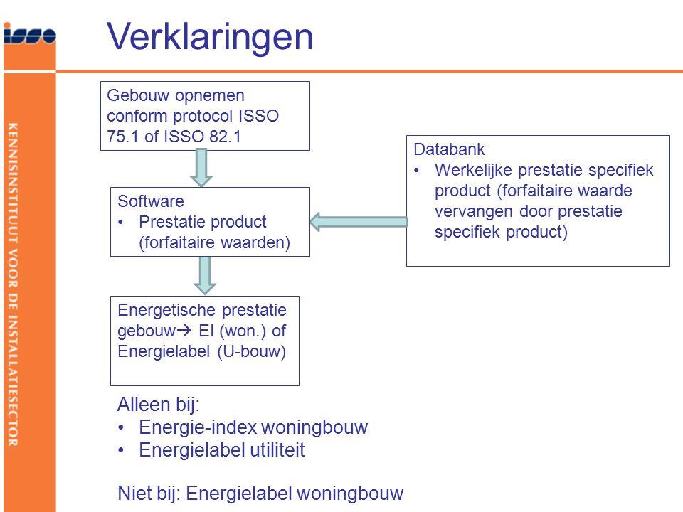 Verklaringen Gebouw opnemen conform protocol ISSO 75.1 of ISSO 82.1 Energetische prestatie gebouw  EI (won.) of Energielabel (U-bouw) Databank Werkel