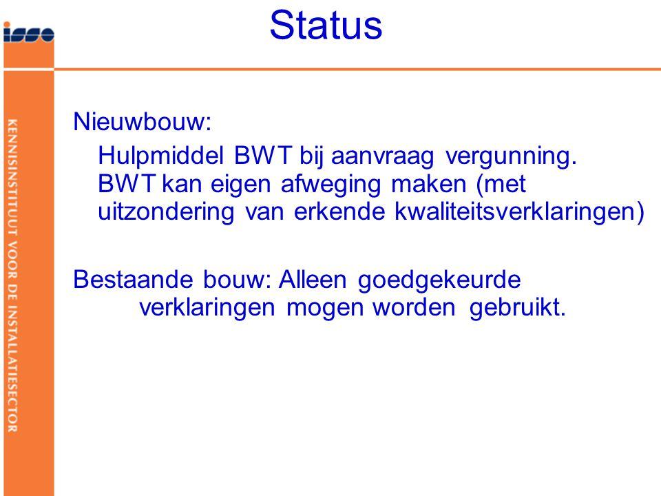 Status Nieuwbouw: Hulpmiddel BWT bij aanvraag vergunning. BWT kan eigen afweging maken (met uitzondering van erkende kwaliteitsverklaringen) Bestaande