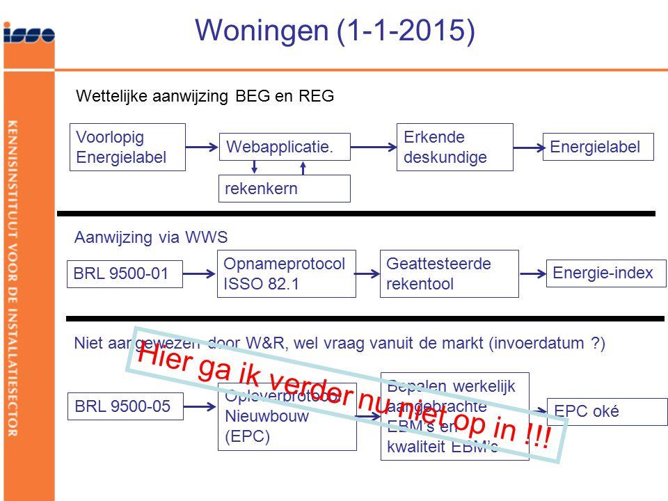 Woningen (1-1-2015) Voorlopig Energielabel Webapplicatie Erkend deskundige Energielabel Wettelijke aanwijzing BEG en REG Invoer/aanpassing woning- kenmerken door eigenaar Bewijs Aanwijzing via WWS BRL 9500-01 Opnameprotocol ISSO 82.1 Geattesteerde rekentool Energie-index BRL 9501 EDR testen (ISSO 54) Nader Voorschrift EPA- adviseur/opnemer Examen (eindtermen) rekenkern