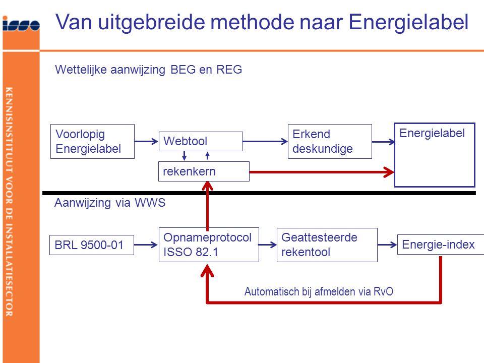 Van uitgebreide methode naar Energielabel Voorlopig Energielabel Webtool Erkend deskundige Energielabel Wettelijke aanwijzing BEG en REG Aanwijzing vi