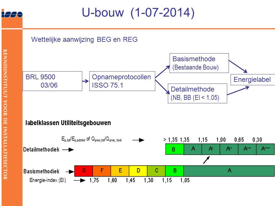 U-bouw (1-07-2014) Wettelijke aanwijzing BEG en REG BRL 9500-03 Energielabel Basismethode (BB en NB) Detailmethode (NB, BB (EI < 1,35) BRL 9500-06 Geatt.