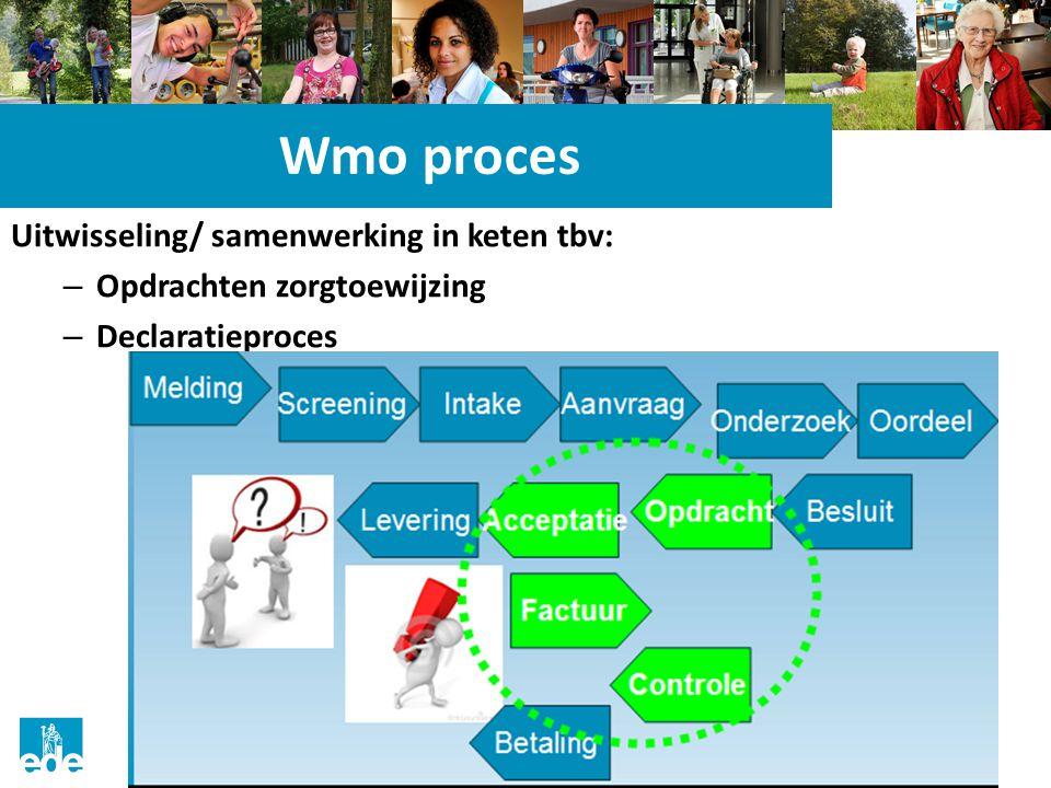 3 Wmo proces Uitwisseling/ samenwerking in keten tbv: – Opdrachten zorgtoewijzing – Declaratieproces