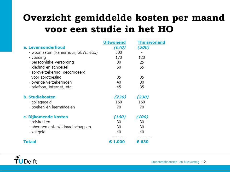 12 Studentenfinanciën en huisvesting Overzicht gemiddelde kosten per maand voor een studie in het HO Uitwonend Thuiswonend a. Levensonderhoud (670) (3
