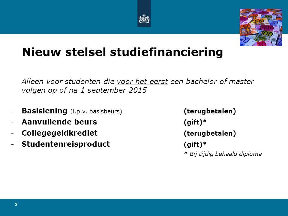 3 Alleen voor studenten die voor het eerst een bachelor of master volgen op of na 1 september 2015 -Basislening (i.p.v. basisbeurs) (terugbetalen) -Aa