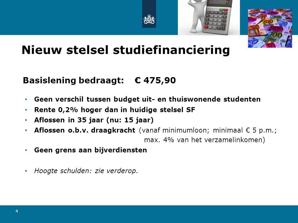 4 Basislening bedraagt:€ 475,90 Nieuw stelsel studiefinanciering Geen verschil tussen budget uit- en thuiswonende studenten Rente 0,2% hoger dan in hu