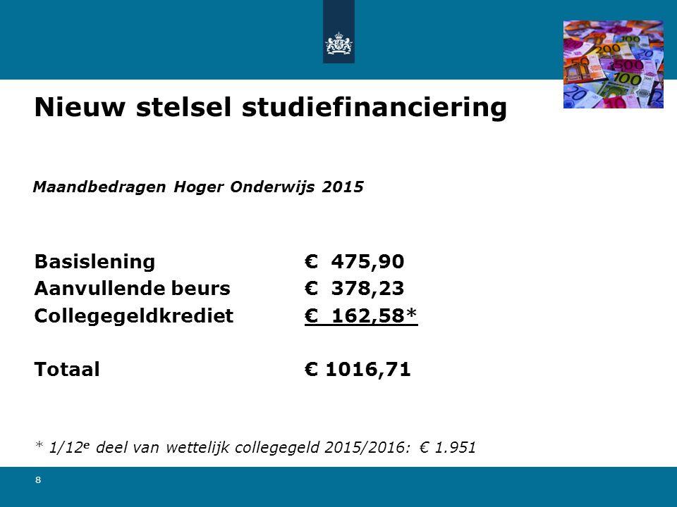 8 Maandbedragen Hoger Onderwijs 2015 Basislening € 475,90 Aanvullende beurs € 378,23 Collegegeldkrediet€ 162,58* Totaal € 1016,71 * 1/12 e deel van we
