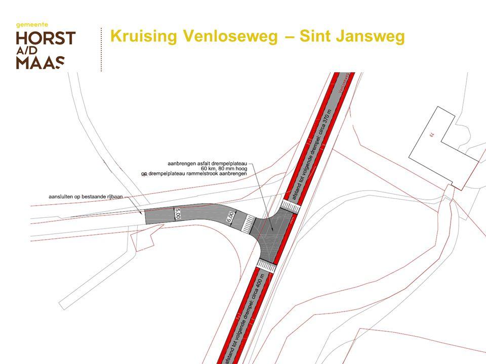 Kruising Venloseweg – Sint Jansweg