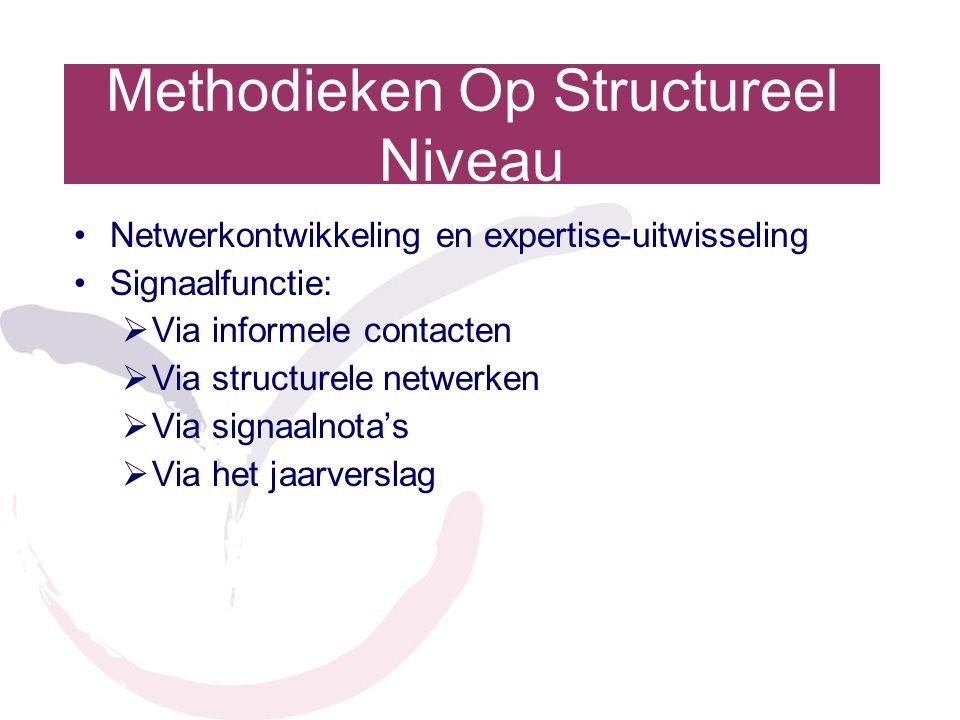 Methodieken Op Structureel Niveau Netwerkontwikkeling en expertise-uitwisseling Signaalfunctie:  Via informele contacten  Via structurele netwerken  Via signaalnota's  Via het jaarverslag