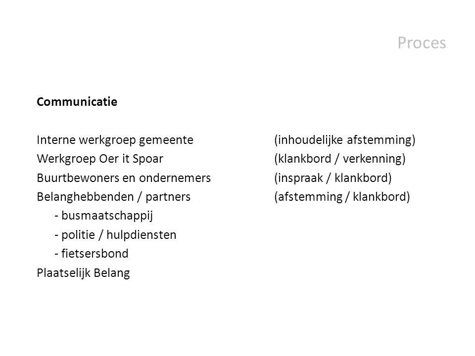 Proces Communicatie Interne werkgroep gemeente(inhoudelijke afstemming) Werkgroep Oer it Spoar(klankbord / verkenning) Buurtbewoners en ondernemers(in