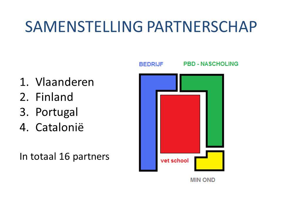 SAMENSTELLING PARTNERSCHAP 1.Vlaanderen 2.Finland 3.Portugal 4.Catalonië In totaal 16 partners