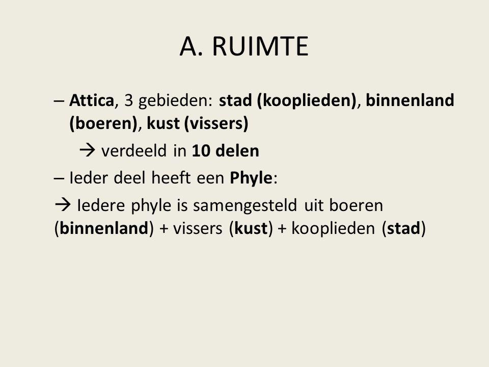 A. RUIMTE – Attica, 3 gebieden: stad (kooplieden), binnenland (boeren), kust (vissers)  verdeeld in 10 delen – Ieder deel heeft een Phyle:  Iedere p