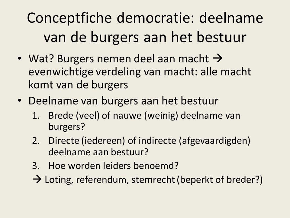 Conceptfiche democratie: deelname van de burgers aan het bestuur Wat? Burgers nemen deel aan macht  evenwichtige verdeling van macht: alle macht komt