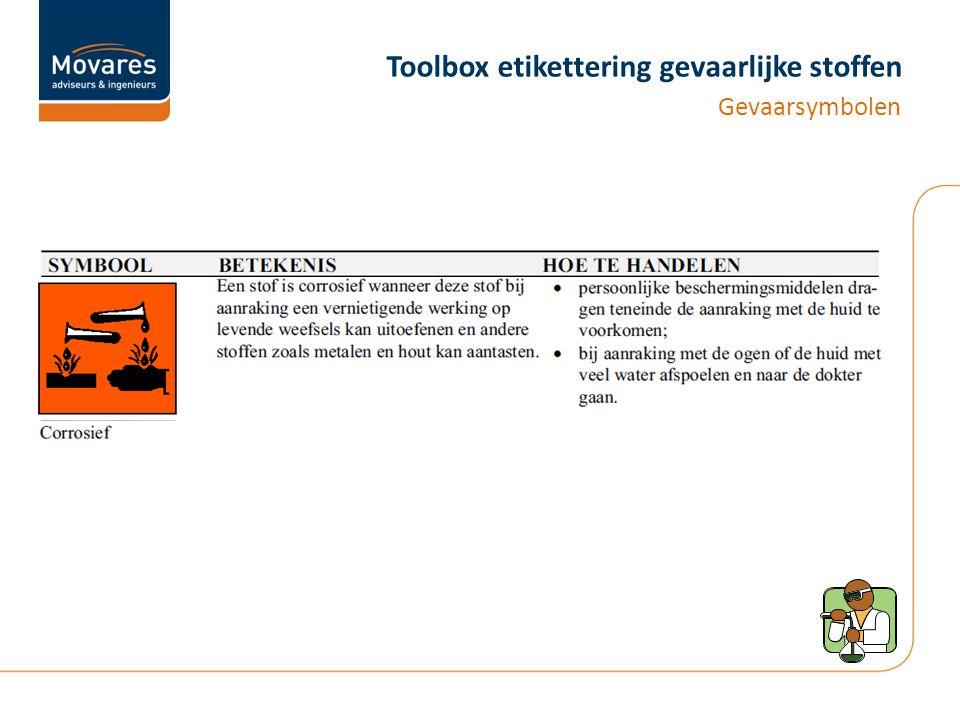 Toolbox etikettering gevaarlijke stoffen Gevaarsymbolen