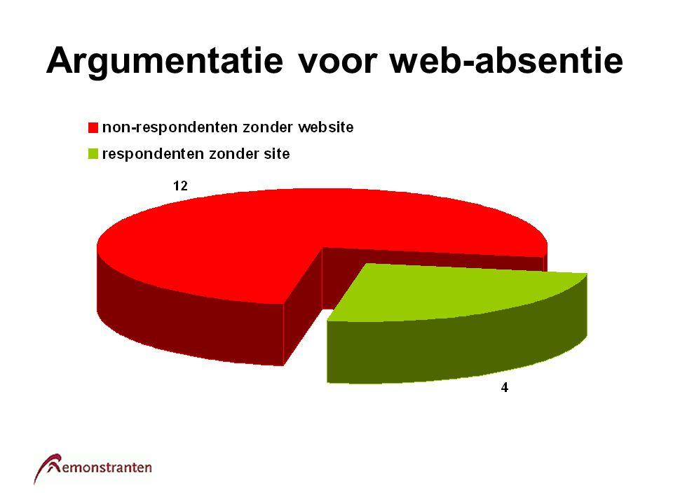 Argumentatie voor web-absentie