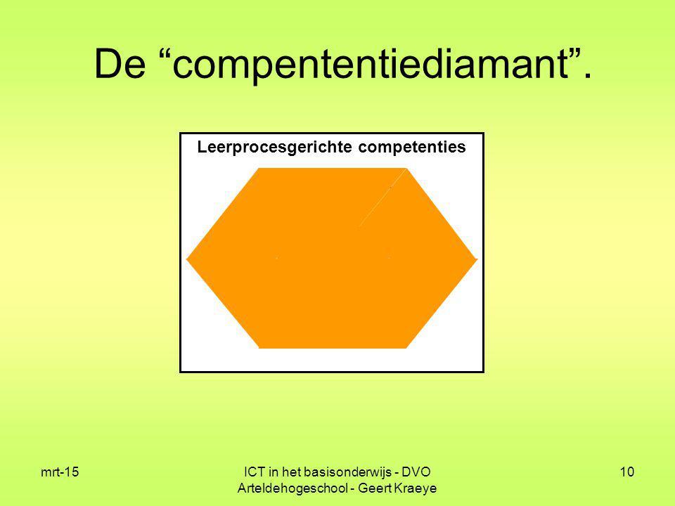 """mrt-15ICT in het basisonderwijs - DVO Arteldehogeschool - Geert Kraeye 10 Leerprocesgerichte competenties De """"compententiediamant""""."""