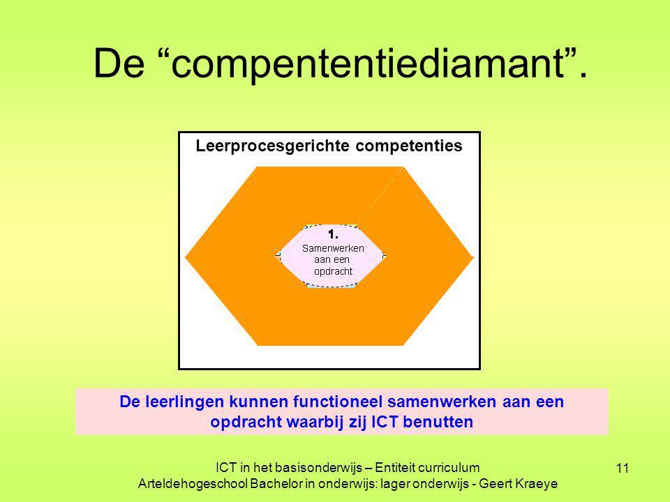 """11 Leerprocesgerichte competenties De """"compententiediamant"""". De leerlingen kunnen functioneel samenwerken aan een opdracht waarbij zij ICT benutten IC"""
