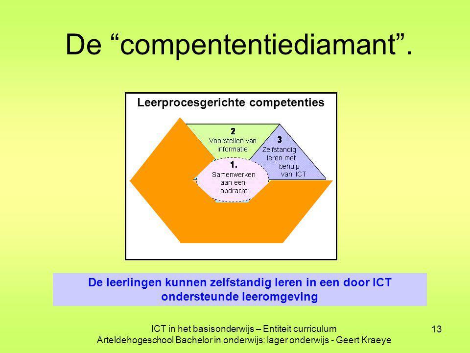 """13 Leerprocesgerichte competenties De """"compententiediamant"""". De leerlingen kunnen zelfstandig leren in een door ICT ondersteunde leeromgeving ICT in h"""
