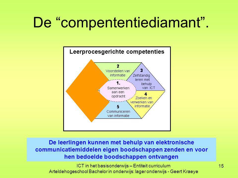 """15 Leerprocesgerichte competenties De """"compententiediamant"""". De leerlingen kunnen met behulp van elektronische communicatiemiddelen eigen boodschappen"""