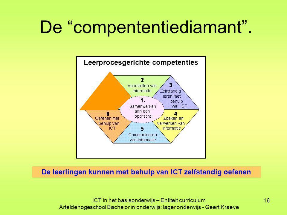"""16 Leerprocesgerichte competenties De """"compententiediamant"""". De leerlingen kunnen met behulp van ICT zelfstandig oefenen ICT in het basisonderwijs – E"""