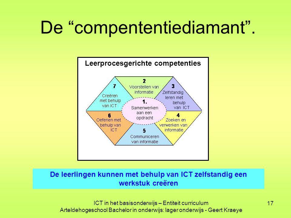 """17 Leerprocesgerichte competenties De """"compententiediamant"""". De leerlingen kunnen met behulp van ICT zelfstandig een werkstuk creëren ICT in het basis"""