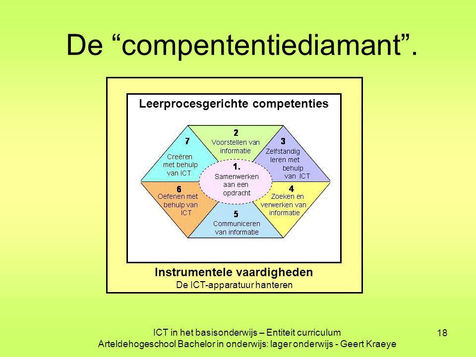 """18 Instrumentele vaardigheden De ICT-apparatuur hanteren Leerprocesgerichte competenties De """"compententiediamant"""". ICT in het basisonderwijs – Entitei"""