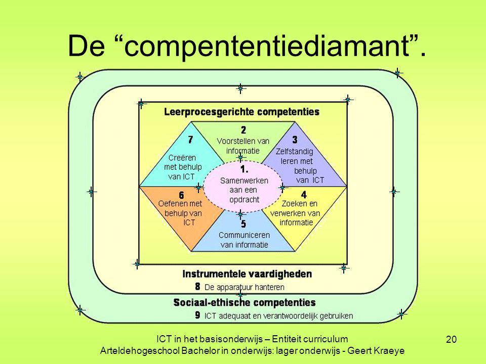 """20 De """"compententiediamant"""". ICT in het basisonderwijs – Entiteit curriculum Arteldehogeschool Bachelor in onderwijs: lager onderwijs - Geert Kraeye"""