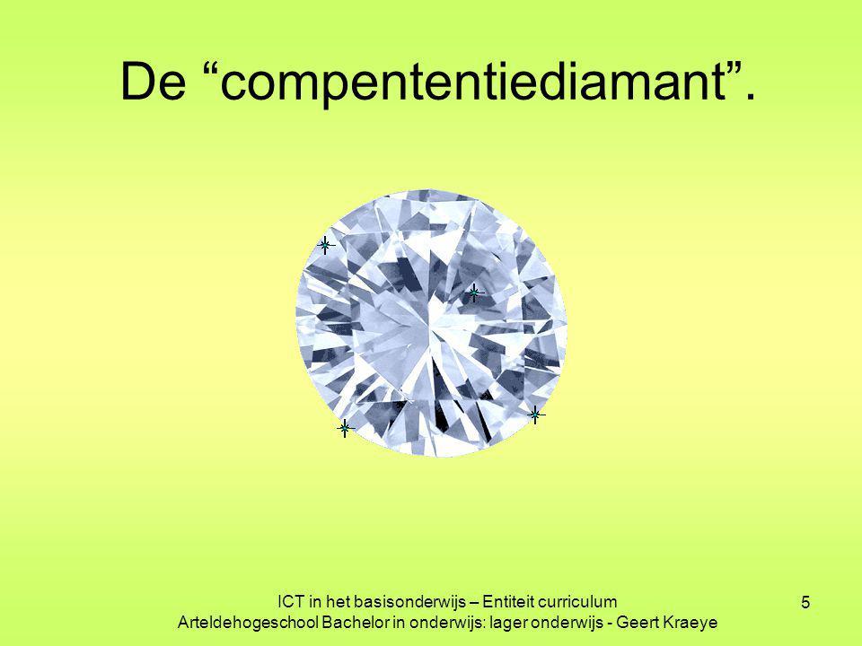 """5 De """"compententiediamant"""". ICT in het basisonderwijs – Entiteit curriculum Arteldehogeschool Bachelor in onderwijs: lager onderwijs - Geert Kraeye"""